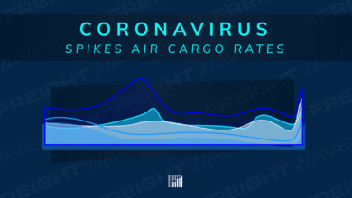 Photo of Coronavirus Spikes Air Cargo Rates