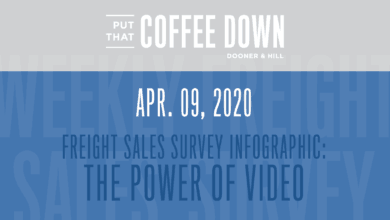 Photo of Freight Sales Survey: The Power of Video