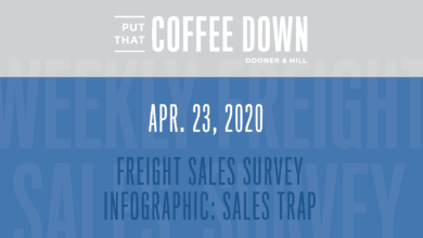 Photo of Freight Sales Survey: How do you avoid falling into the pricing trap?