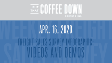 Photo of Freight Sales Survey: Videos and Demos