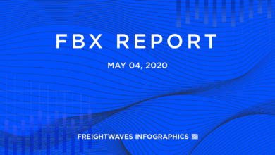 Photo of FBX Report: May 4, 2020