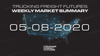Photo of Trucking Freight Futures Market Summary Week Ending 5-08-2020