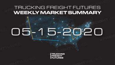 Photo of Trucking Freight Futures Market Summary Week Ending 5-15-2020