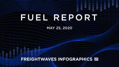 Photo of Weekly Fuel Report: May 25, 2020