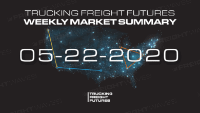 Photo of Trucking Freight Futures Market Summary Week Ending 5-22-2020