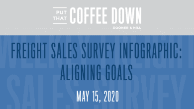 Photo of Freight Sales Survey: Aligning Goals
