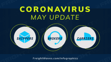 Photo of Coronavirus May Update