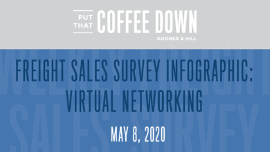 Photo of Freight Sales Survey: Virtual Networking
