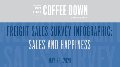 Photo of Freight sales survey: Sales and happiness
