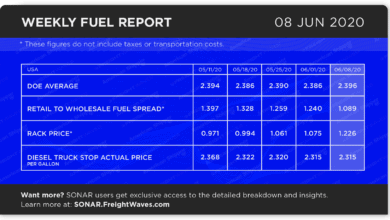 Photo of Weekly Fuel Report: June 8, 2020
