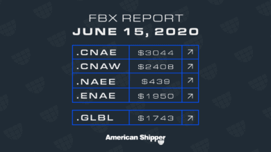 Photo of FBX Report: June 15, 2020