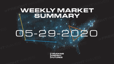 Photo of Trucking Freight Futures Market Summary Week Ending 5-29-2020