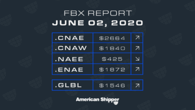 Photo of FBX Report: June 2, 2020