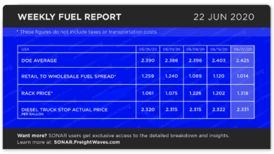 Photo of Weekly Fuel Report: June 22, 2020