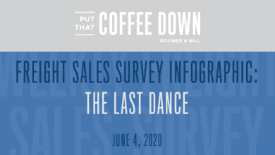 Photo of Freight Sales Survey: Last Dance