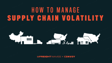 Photo of How to manage supply chain volatility