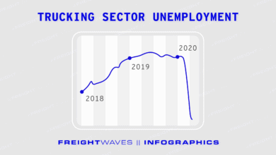 Photo of Trucking Sector Unemployment
