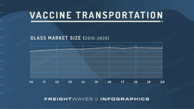 Photo of Vaccine Transportation