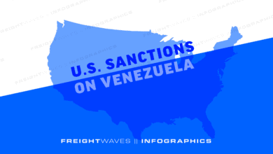 Photo of Infographic: US sanctions on Venezuela