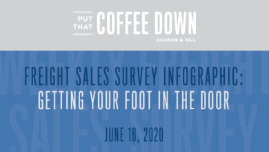 Photo of Freight Sales Survey: Getting Your Foot in the Door