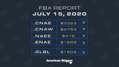 Photo of FBX Report: July 15, 2020