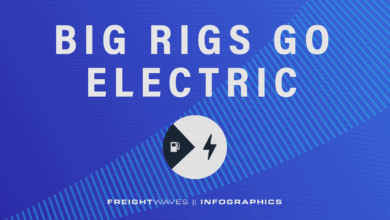 Photo of Daily Infographic: Big Rigs Go Electric