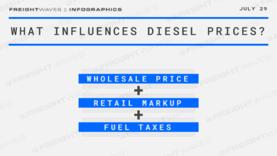 Photo of Daily Infographic: What influences diesel prices?
