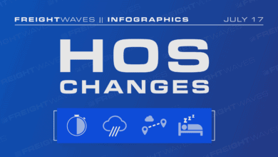 Photo of Daily Infographic: HOS changes