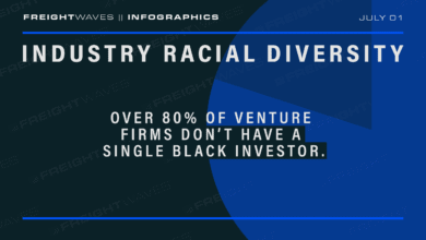 Photo of Industry Racial Diversity