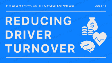Photo of Daily infographic: Reducing driver turnover