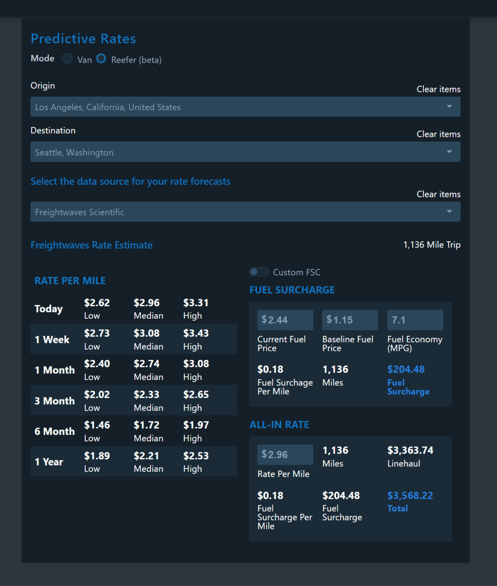 FreightWaves SONAR 7.0 also features the Reefer Rates beta release.