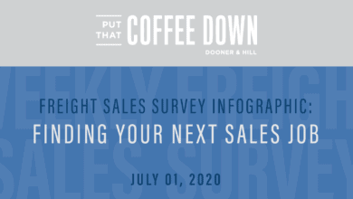Photo of Freight sales survey: finding your next sales job