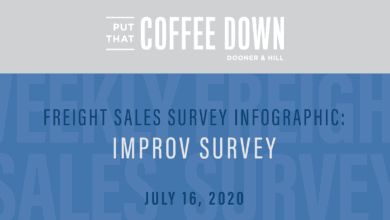 Photo of Freight sales survey: Improv your sales calls