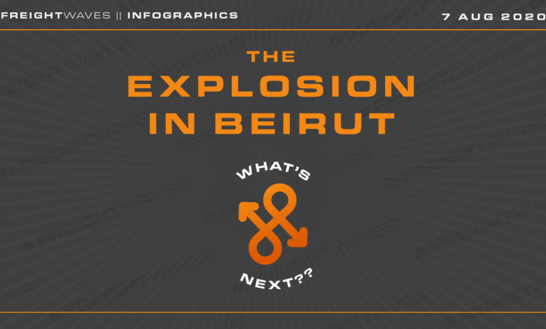 Photo of Daily Infographic: Explosion in Beirut