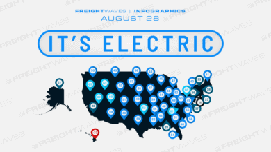 Photo of Daily Infographic: It's Electric