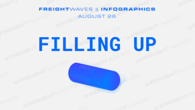 Photo of Daily Infographic: Filling up