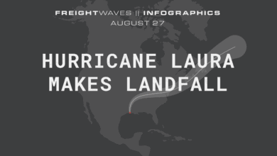 Photo of Daily Infographic: Hurricane Laura makes landfall
