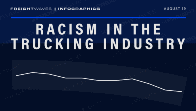 Photo of Daily Infographic: Racism in the trucking industry