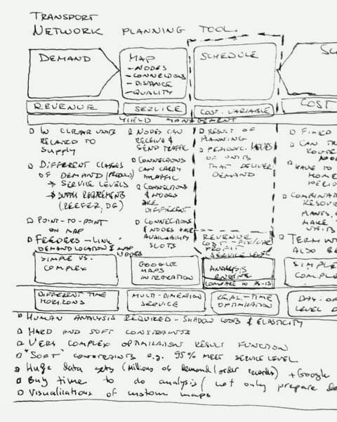 The original sketch of the ideas behind Transmetrics from 2013...