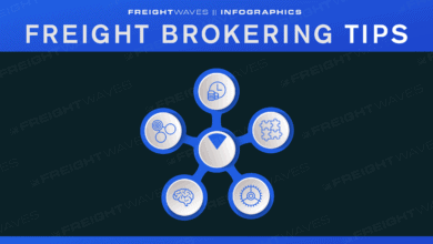 Photo of Daily Infographic: Freight brokering tips