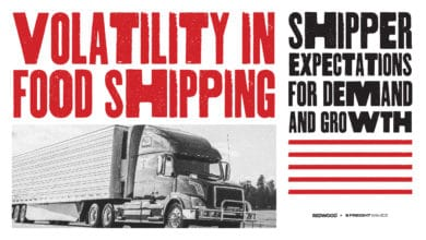 Photo of Volatility in Food Shipping