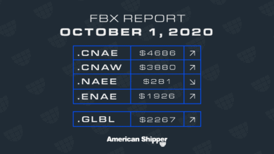 Photo of FBX Report: October 1, 2020