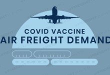 Photo of Daily Infographic: COVID vaccine airfreight demand