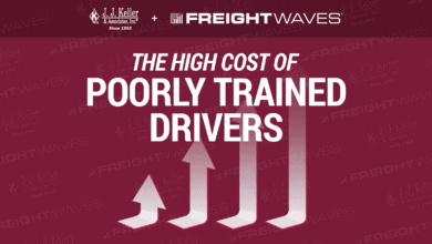 Photo of Daily Infographic: The high cost of poorly trained drivers