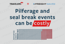 Photo of Daily Infographic: Pilferage and seal break events can be costly