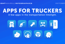 Photo of Daily Infographic: Apps for truckers