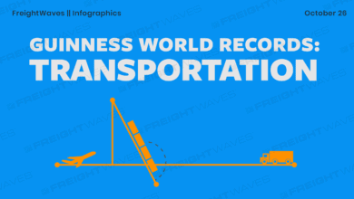 Photo of Daily Infographic: Transportation World Records