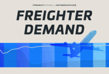 Photo of Daily Infographic: Freighter demand