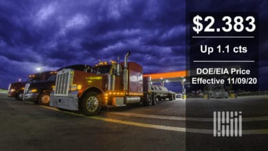 Photo of DOE/EIA weekly diesel price up 1.1 cents per gallon
