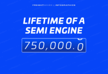Photo of Daily Infographic: Lifetime of a Semi Engine